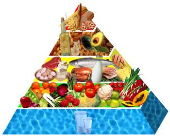 Diagram_zone_pyramid_3